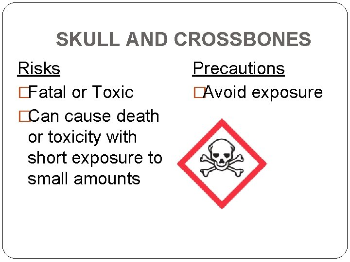 SKULL AND CROSSBONES Risks �Fatal or Toxic �Can cause death or toxicity with short