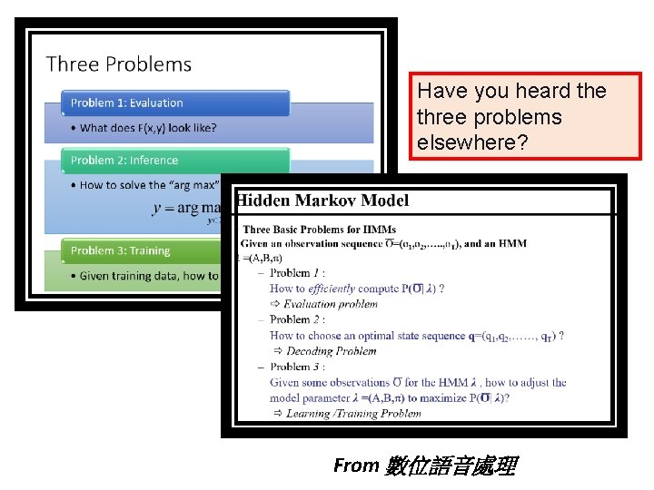 Have you heard the three problems elsewhere? From 數位語音處理