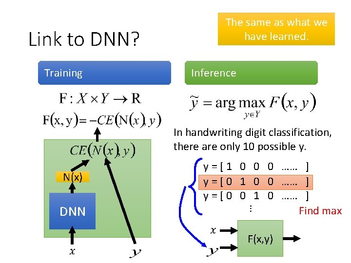 Link to DNN? Training The same as what we have learned. Inference In handwriting