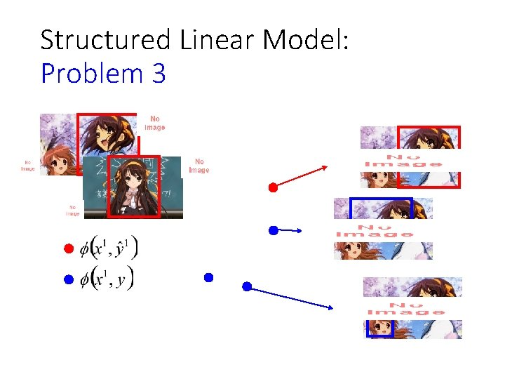 Structured Linear Model: Problem 3