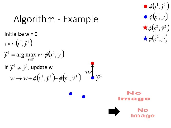 Algorithm - Example Initialize w = 0 pick If , update w