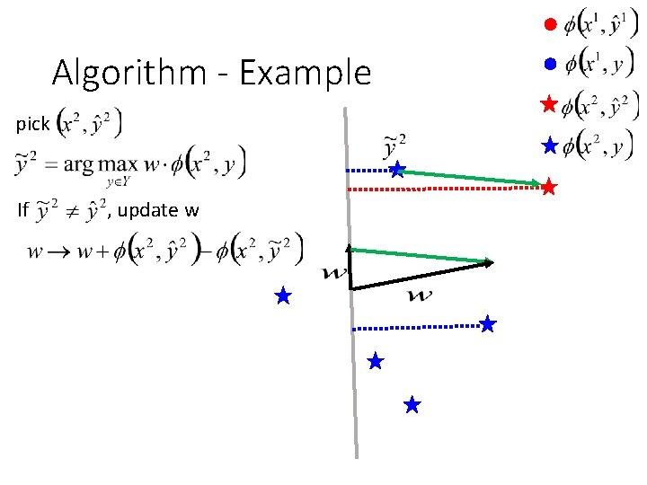 Algorithm - Example pick If , update w