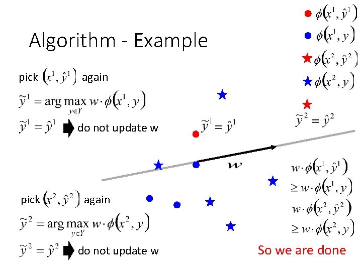 Algorithm - Example pick again do not update w So we are done