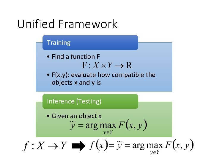 Unified Framework Training • Find a function F • F(x, y): evaluate how compatible