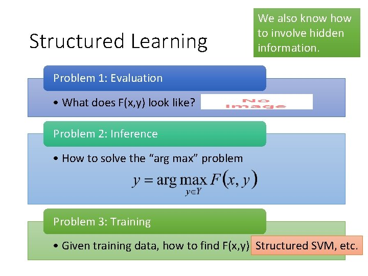Structured Learning We also know how to involve hidden information. Problem 1: Evaluation •