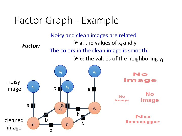 Factor Graph - Example Noisy and clean images are related Ø a: the values