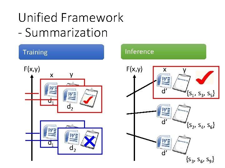 Unified Framework - Summarization Training Inference F(x, y) x d 1 y x y