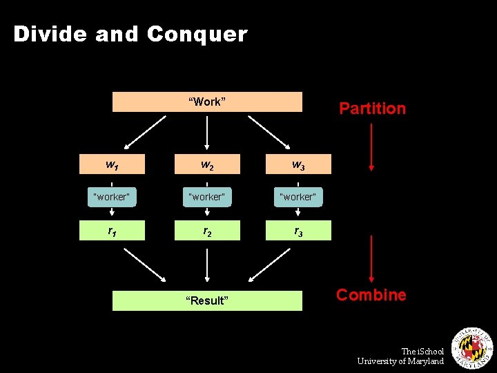 """Divide and Conquer """"Work"""" Partition w 1 w 2 w 3 """"worker"""" r 1"""