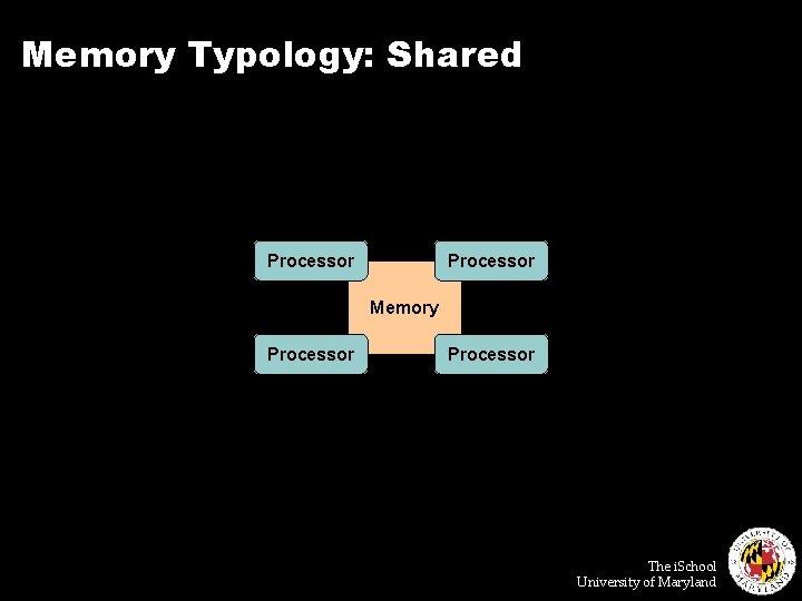 Memory Typology: Shared Processor Memory Processor The i. School University of Maryland
