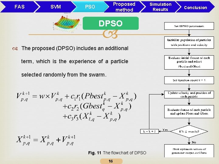 FAS SVM Proposed method PSO DPSO The proposed (DPSO) includes an additional term, which