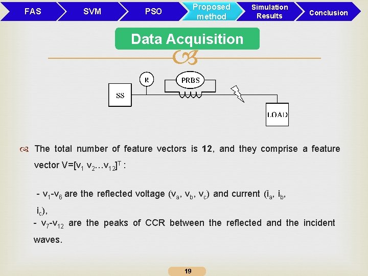FAS SVM Proposed method PSO Simulation Results Conclusion Data Acquisition The total number of