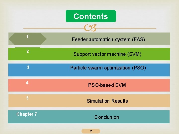 Contents 1 2 Feeder automation system (FAS) Support vector machine (SVM) 3 Particle swarm