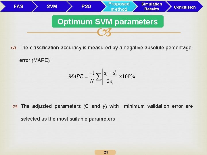 FAS SVM Proposed method PSO Simulation Results Conclusion Optimum SVM parameters The classification accuracy