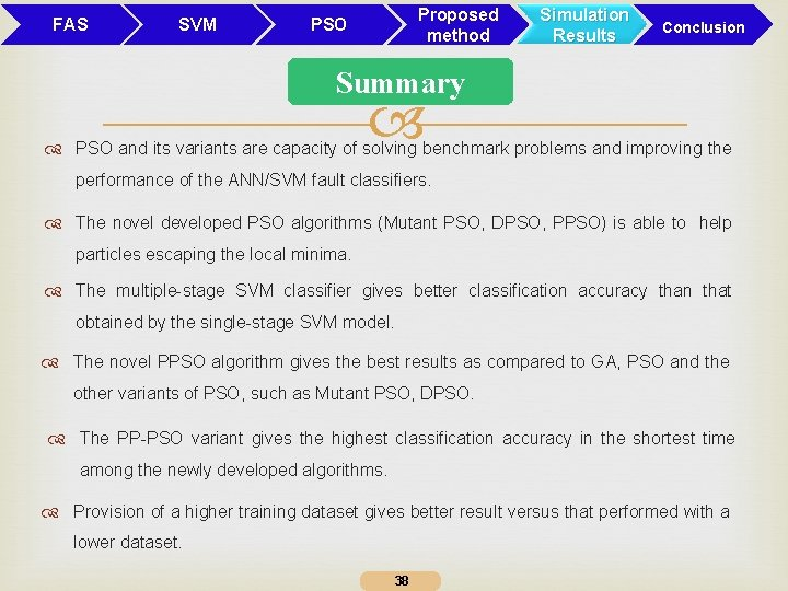 FAS SVM Proposed method PSO Simulation Results Conclusion Summary PSO and its variants are
