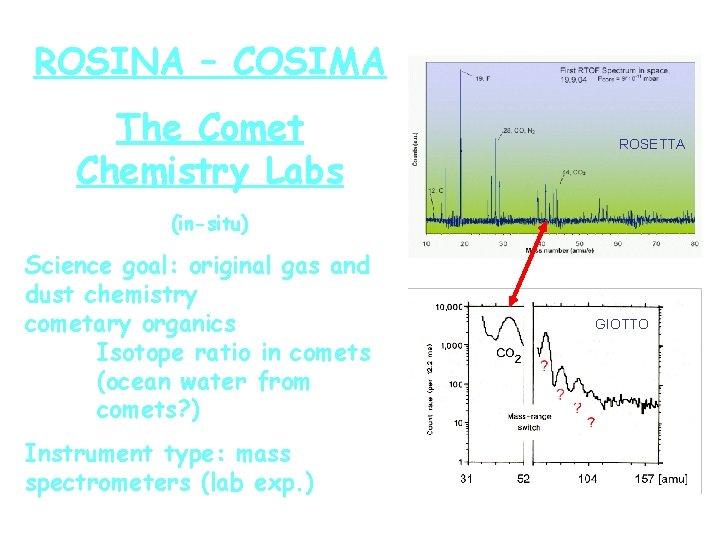 ROSINA – COSIMA The Comet Chemistry Labs ROSETTA (in-situ) Science goal: original gas and