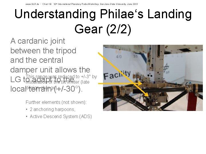 www. DLR. de • Chart 18 10 th International Planetary Probe Workshop, San Jose