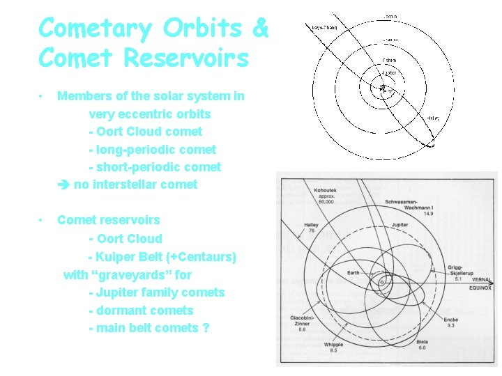 Cometary Orbits & Comet Reservoirs • Members of the solar system in very eccentric