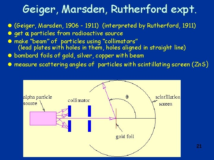 Geiger, Marsden, Rutherford expt. l (Geiger, Marsden, 1906 - 1911) (interpreted by Rutherford, 1911)