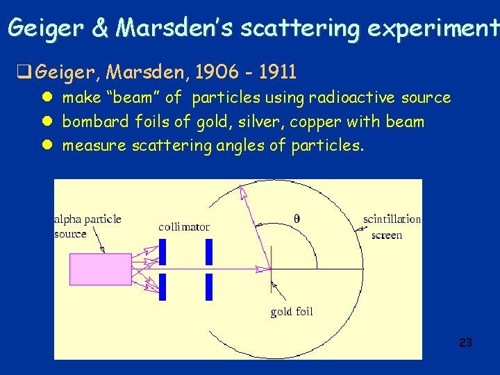 "Geiger & Marsden's scattering experiment q Geiger, Marsden, 1906 - 1911 l make ""beam"""