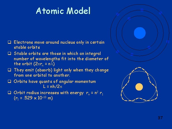 Atomic Model q Electrons move around nucleus only in certain stable orbits q Stable