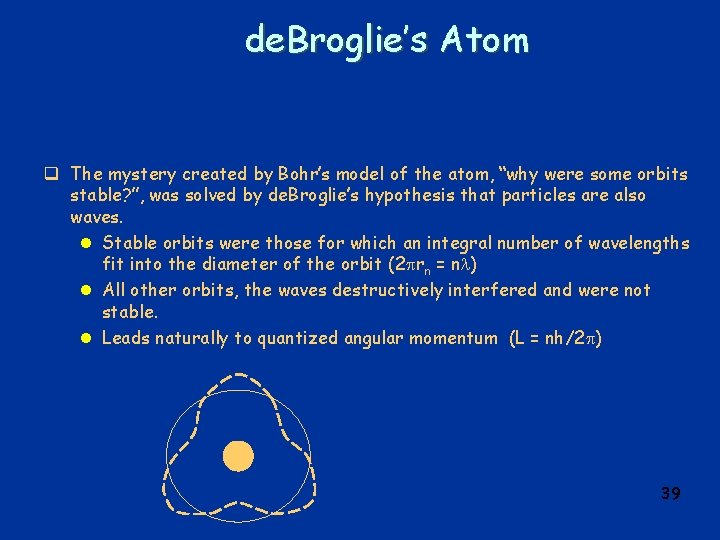"de. Broglie's Atom q The mystery created by Bohr's model of the atom, ""why"