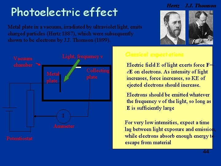 Hertz Photoelectric effect J. J. Thomson Metal plate in a vacuum, irradiated by ultraviolet