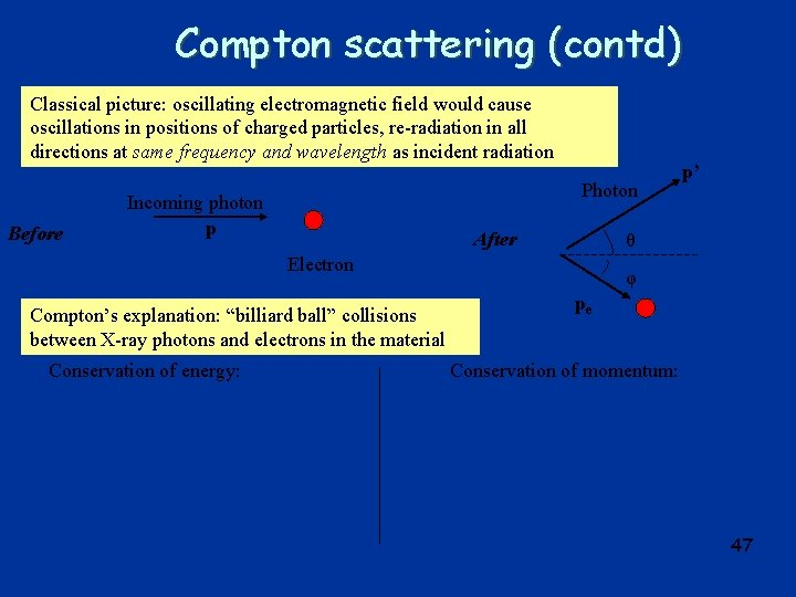 Compton scattering (contd) Classical picture: oscillating electromagnetic field would cause oscillations in positions of