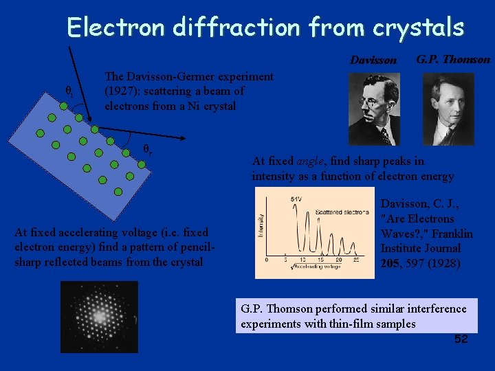 Electron diffraction from crystals Davisson θi G. P. Thomson The Davisson-Germer experiment (1927): scattering