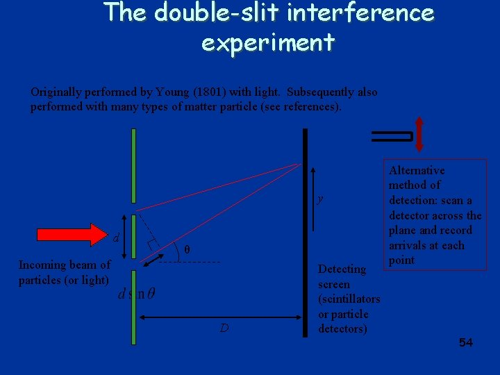 The double-slit interference experiment Originally performed by Young (1801) with light. Subsequently also performed