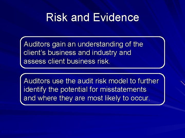 Risk and Evidence Auditors gain an understanding of the client's business and industry and