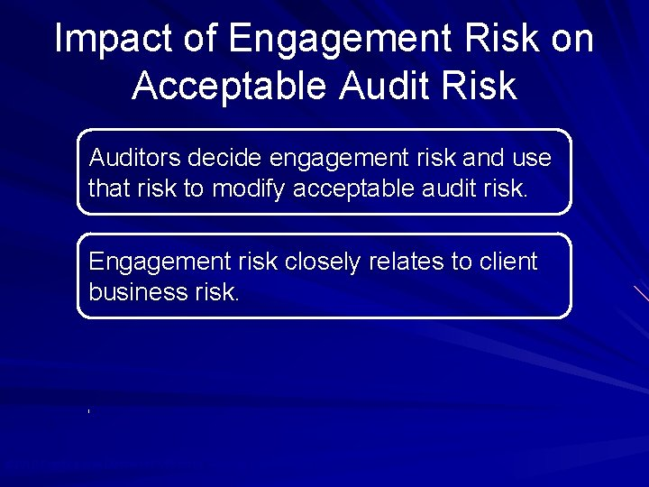 Impact of Engagement Risk on Acceptable Audit Risk Auditors decide engagement risk and use