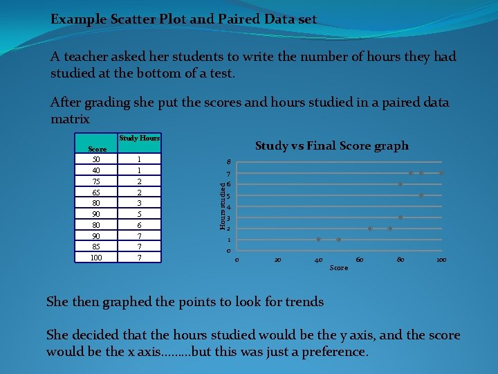Example Scatter Plot and Paired Data set A teacher asked her students to write