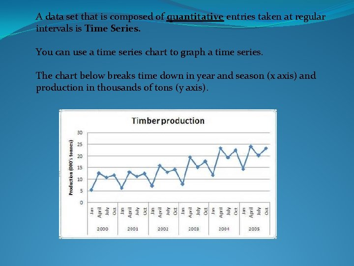 A data set that is composed of quantitative entries taken at regular intervals is