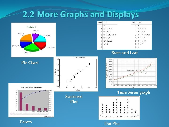 2. 2 More Graphs and Displays Stem and Leaf Pie Chart Scattered Plot Pareto
