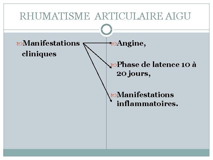 RHUMATISME ARTICULAIRE AIGU Manifestations Angine, cliniques Phase de latence 10 à 20 jours, Manifestations