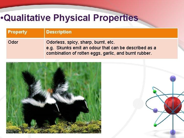 • Qualitative Physical Properties Property Description Odorless, spicy, sharp, burnt, etc. e. g.