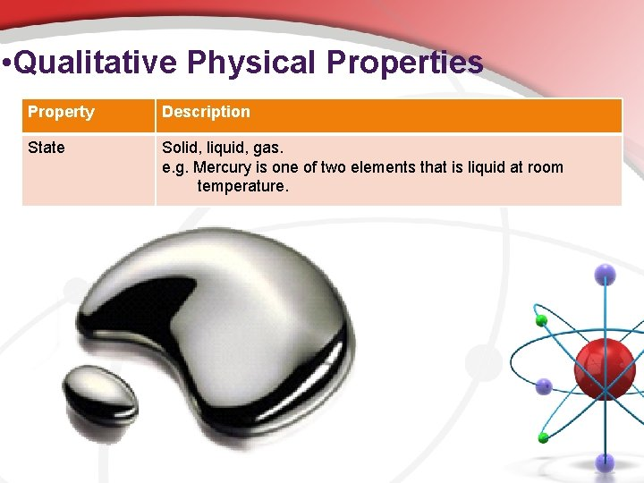 • Qualitative Physical Properties Property Description State Solid, liquid, gas. e. g. Mercury