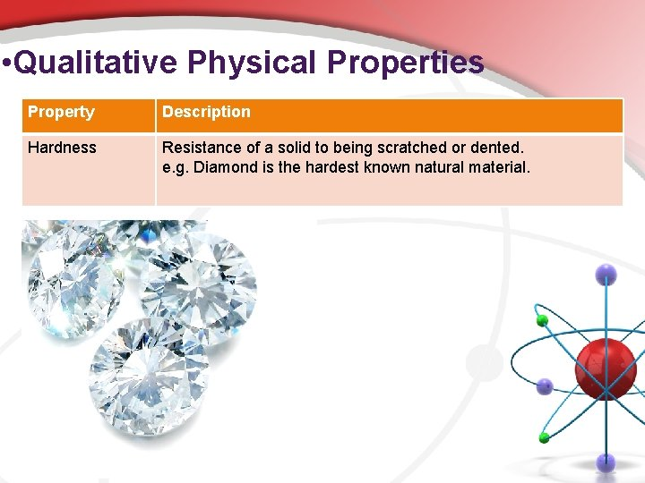 • Qualitative Physical Properties Property Description Hardness Resistance of a solid to being