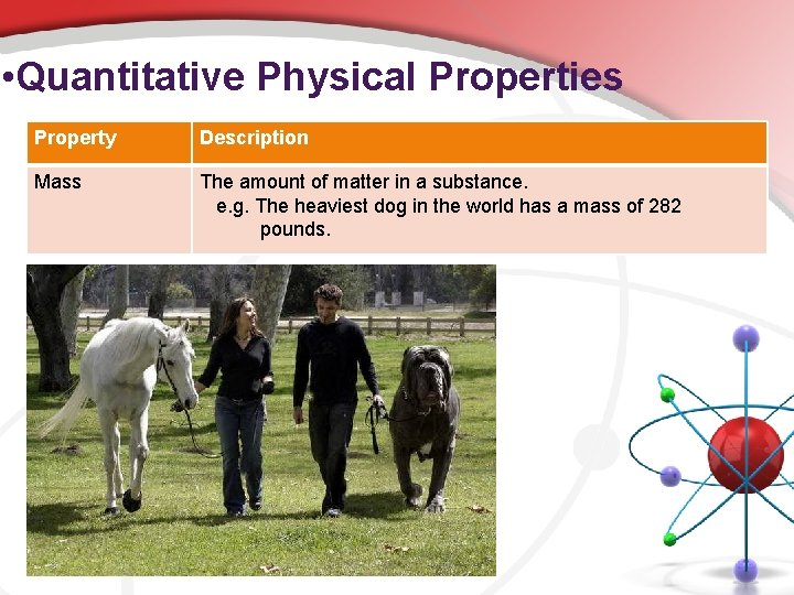 • Quantitative Physical Properties Property Description Mass The amount of matter in a