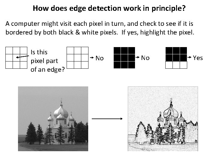 How does edge detection work in principle? A computer might visit each pixel in