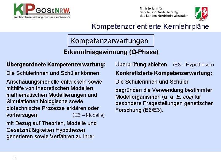Kompetenzorientierte Kernlehrpläne Kompetenzerwartungen Erkenntnisgewinnung (Q-Phase) Übergeordnete Kompetenzerwartung: Überprüfung ableiten. (E 3 – Hypothesen) Die