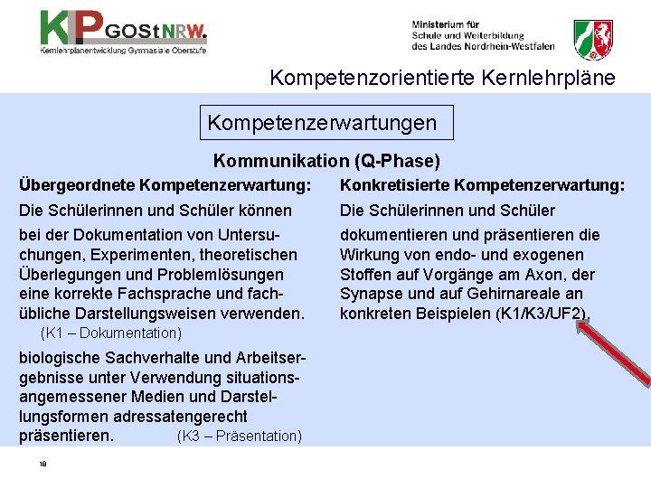 Kompetenzorientierte Kernlehrpläne Kompetenzerwartungen Kommunikation (Q-Phase) Übergeordnete Kompetenzerwartung: Konkretisierte Kompetenzerwartung: Die Schülerinnen und Schüler können