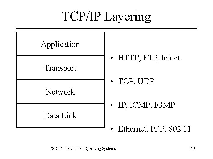 TCP/IP Layering Application • HTTP, FTP, telnet Transport • TCP, UDP Network • IP,