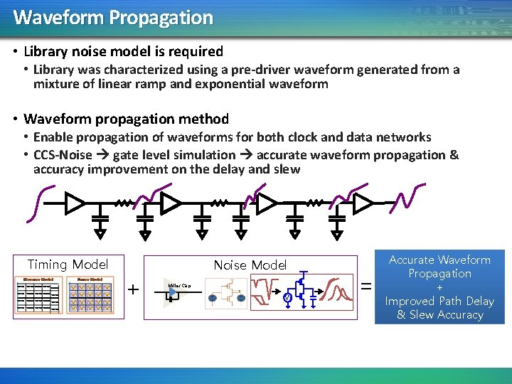 Waveform Propagation • Library noise model is required • Library was characterized using a