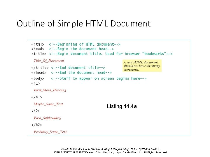 Outline of Simple HTML Document Listing 14. 4 a JAVA: An Introduction to Problem
