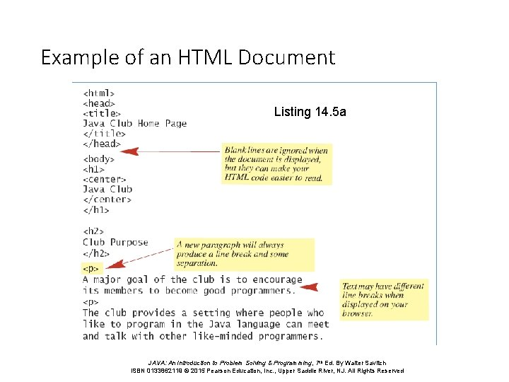 Example of an HTML Document Listing 14. 5 a JAVA: An Introduction to Problem