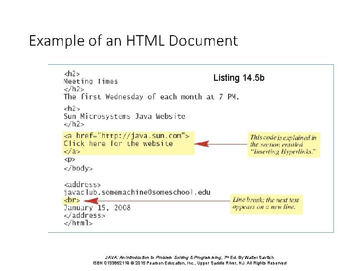 Example of an HTML Document Listing 14. 5 b JAVA: An Introduction to Problem