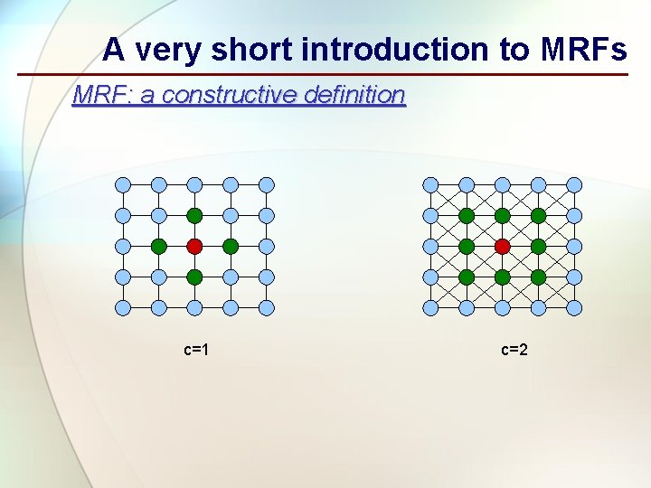 A very short introduction to MRFs MRF: a constructive definition c=1 c=2