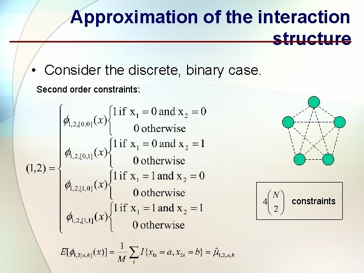 Approximation of the interaction structure • Consider the discrete, binary case. Second order constraints: