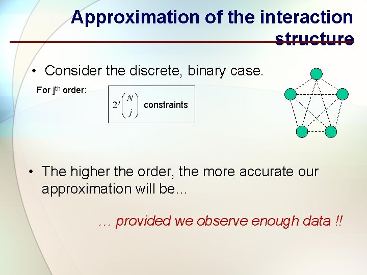 Approximation of the interaction structure • Consider the discrete, binary case. For jth order: